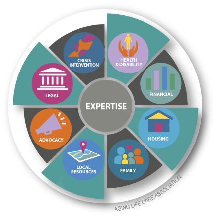 EP-expertise_graphic